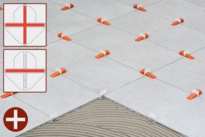 Planfix 3 D Nivelliersystem